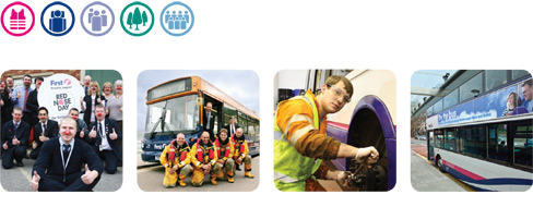 first bus portsmouth fareham gosport corporate social responsibility images header