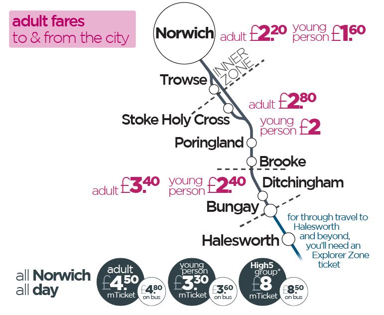 Charcoal Line 40, 41 & X41 Bus Service | Norfolk & Suffolk