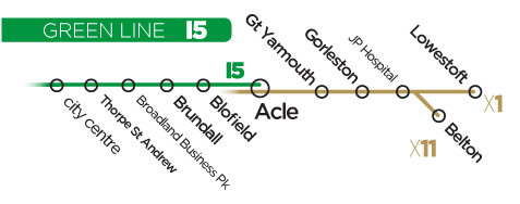 First Bus Network Norwich green line 15 x11 x1 fares map
