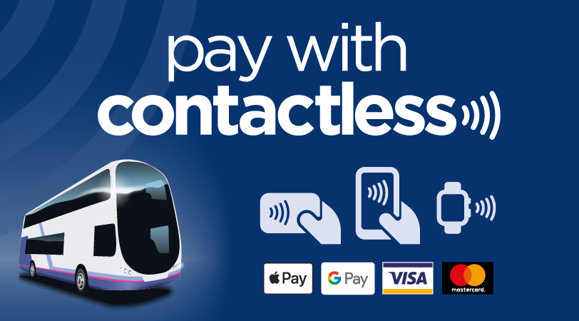 contactless payment advert banner