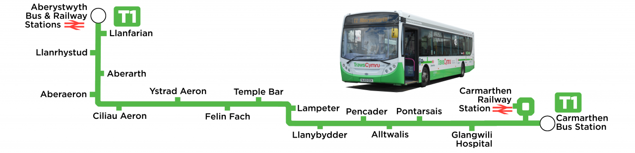 first south and west wales t1 route map with bus