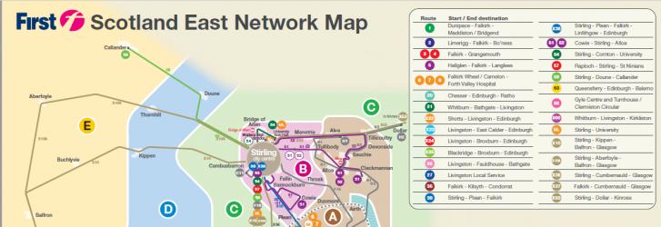 Scotland East Network Map